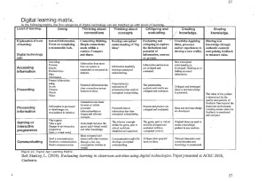 Digital-learning-Matrix-1rrbsgl
