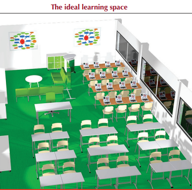 Learning Space - The Ideal OECD 2011