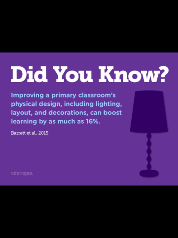 Learning Spaces & Primary Classroom
